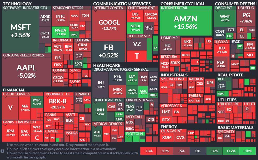 【無料ツール】米国株市況を視覚的に把握するヒートマップfinviz(フィンビズ)【おはぎゃあ】