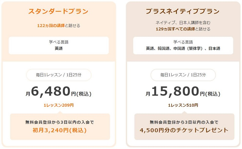 DMM英会話価格